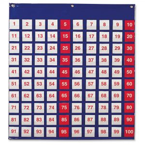 Hundred Pocket Chart
